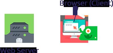 Web Server Client
