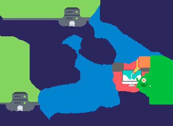 Steps HTTP protocol, website